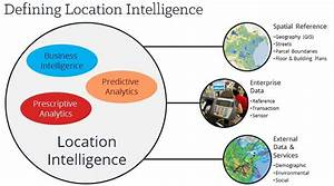 3 Ways Location Intelligence Is Already Part Of Your Life