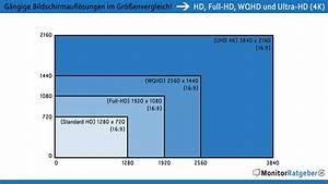 16 9 Format Berechnen : bildschirmaufl sung bei monitoren 2018 welche ist am besten tabelle ~ Themetempest.com Abrechnung
