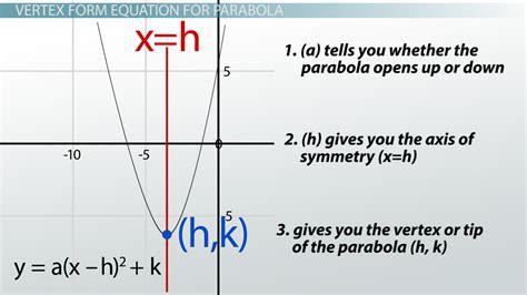 find standard form equation parabola equation of parabola in standard form calculator