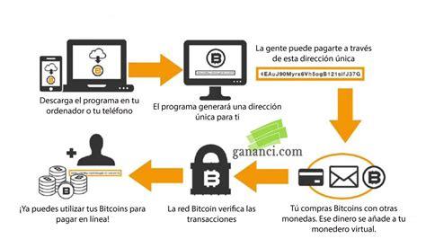 As es cmo funciona el bitcoin | noticias de mxico y el mundo. How Much Money To Invest In Bitcoin: Bitcoin Como Funciona