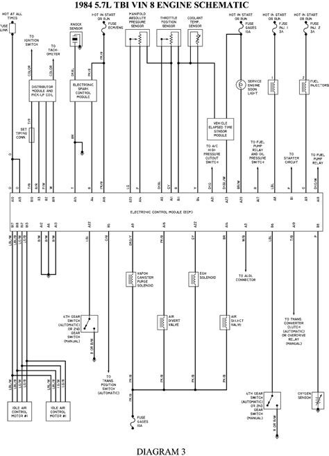 68 Camaro Engine Wiring Diagram Free Picture by 1986 Corvette Engine Diagram Wiring Library