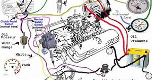 1977 Gmc Wiring Diagram In Addition Fog Light Switch