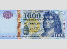 Hungarian Forint HUF Definition MyPivots