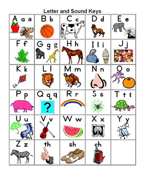 alphabet chart image result for alphabet chart