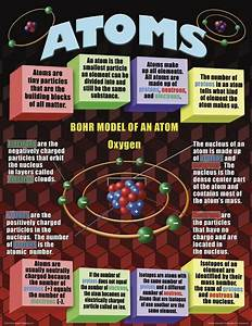 Mcdonald Publishing Atoms  Elements  Molecules
