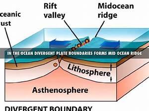 Diagram Rift Valley Mid Ocean Ridge