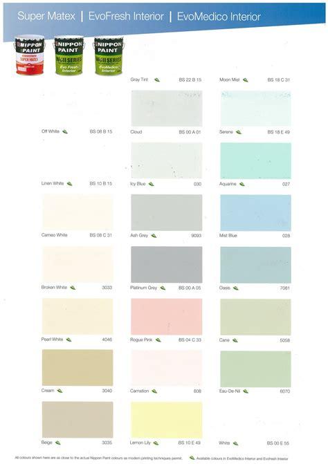 nippon paint super matex ss150 20l interior paints