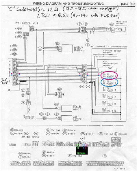 1998 subaru legacy stereo wiring diagram 2005 subaru