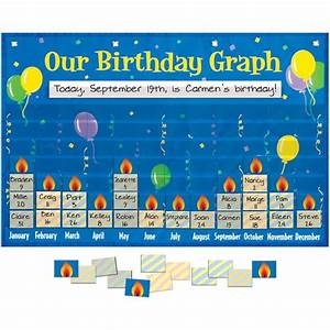 Our Birthday Graph Space