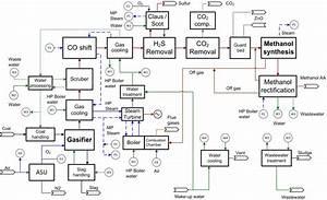 4 Best Images Of Coal Power Plant Flow Diagram