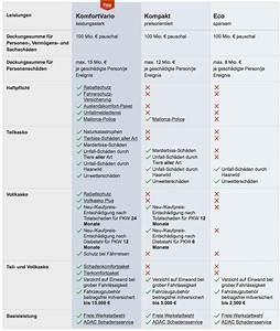 Adac Autoversicherung Berechnen : auto versicherung tarife images ~ Themetempest.com Abrechnung