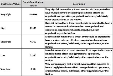 fdic internship cover letter 26 nist risk essment template images vessel