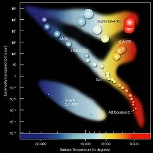 Stars  Definition  U0026 Facts