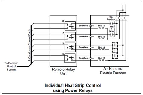 Control Electric Furnaces Energy Sentry Tech Tip