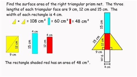 Surface Area Of Triangular Prisms Youtube