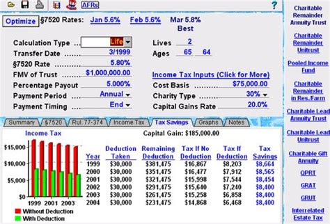 Charitable Gift Annuity Rates Calculator  Gift Ftempo. How To Become A Firefighter In Texas. Corpus Christi Car Insurance. Ems Malpractice Insurance Post Vasectomy Pain. Dental Hygienist Online School. See Through Ny Payroll Surgical Birth Control. Debit Card Processing Services. Volunteer Beauty Academy Bail Bonds Dallas Tx. Storage Units In Tempe Cacti Asset Management