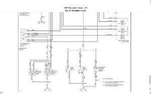 2000 Chevrolet C8500 Wiring Diagram