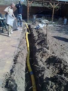 Drainage Legen Wie Tief : drainage richtig verlegen fabelhafte drainage richtig ~ Lizthompson.info Haus und Dekorationen