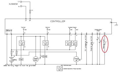 wiring diagram panel ats amf wiring diagram schematics