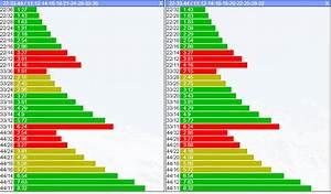 Trittfrequenz Berechnen : webseiten statistik ~ Themetempest.com Abrechnung