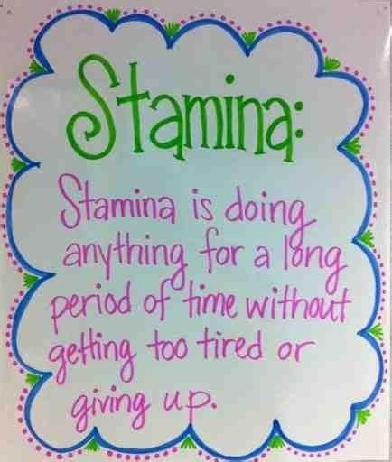 Writing Stamina Anchor Chart