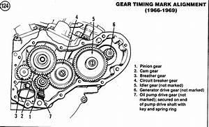 74 Harley Ironhead Oil Line Diagram