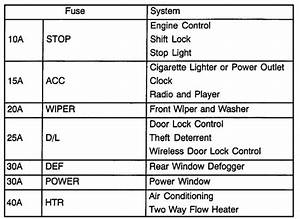 2001 Toyota Corolla Fuse Box Diagram
