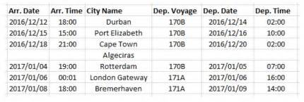 maersk to schedule maersk saecs schedule oceanwide logistics
