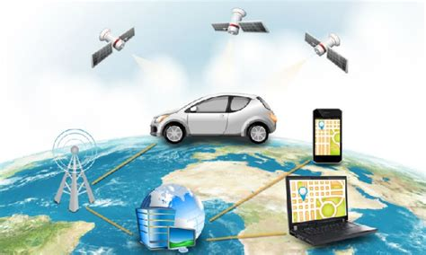 Different Types Of Gps Trackers