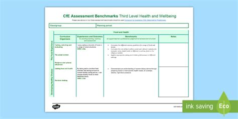 Cfe Third Level Health And Wellbeing Benchmarks Assessment Tracker Cfe