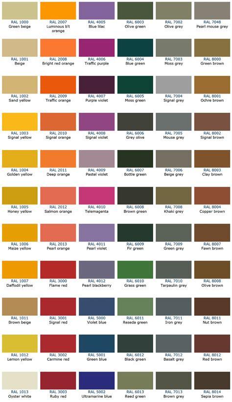 Ral 9010 Farbkarte by Colour Kote Ltd Ral