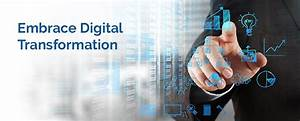 Digital Transformation with Custom Software Solutions