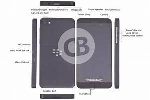 Blackberry Z10 Diagram