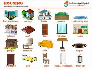 Typy domů anglicky