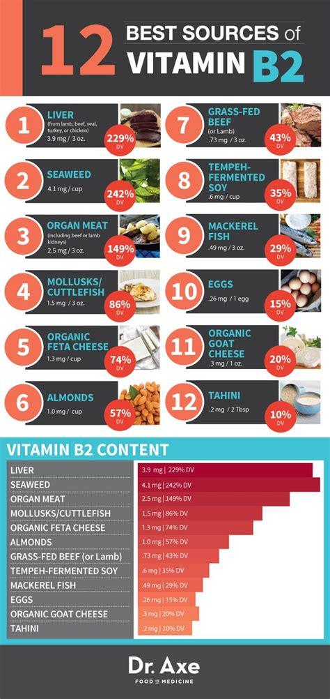 25+ Best Ideas About Vitamin B2 On Pinterest  Vitamin B12 Supplement, Vitamin B Foods And B 12