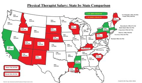 Therapist Salary By State by Pt Salary Us Infograph Road To Dpt