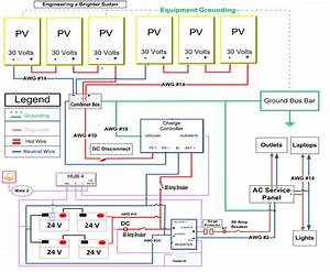 Small Solar Power Wiring Diagram