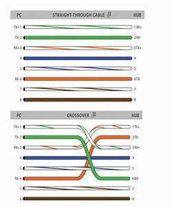 Cat6 Straight Through Wiring Diagram