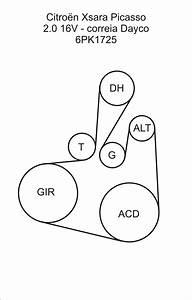 Diagrama - Correia Poli V
