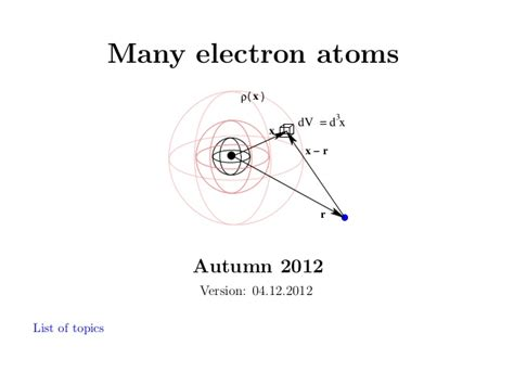 Many Electrons Atoms20121204 (pdf With Links