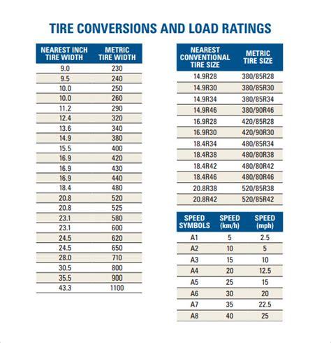 9+ Tire Conversion Chart Templates  Sample Templates