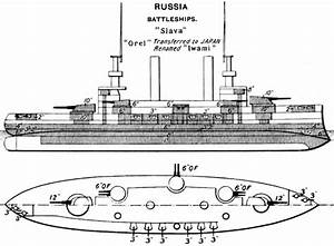 Why Knyaz Suvorov And Not A Imperatritsa Mariya-class At Tier 3