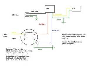 watch more like chinese dirt bike wiring diagram bike wiring diagram also lifan wiring diagram on chinese 125 dirt