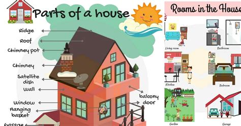 Around The House Vocabulary In English  7 E S L