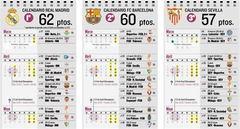 Calendario Barça - Real Madrid | Lo que les queda de Liga