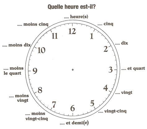 Modification De L Heure by Quelle Heure Est Il Telling Time In Teaching