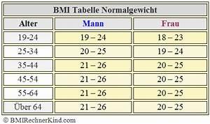 Einheiten Berechnen : bmi rechner frau body mass index f r frauen berechnen bmi rechner kind ~ Themetempest.com Abrechnung