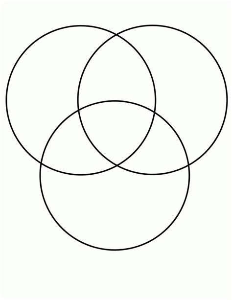 Venn Diagram Logic Engine Schematic by Venn Diagram Maker 3 Circles Camizu Org