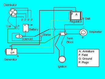 Ford 8n Wiring Schematic Positive Ground by Ford 8n 9n 2n Tractors Collecting Restoring And