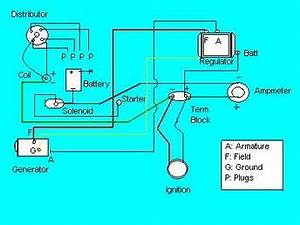 Ford 8n Wiring Diagram Front Mount : ford 8n 9n 2n tractors collecting restoring and ~ A.2002-acura-tl-radio.info Haus und Dekorationen